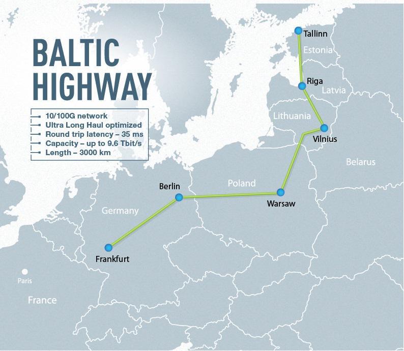 Światłowód Baltic Highway łączący Tallinn, Rygę, Wilno, Warszawę, Berlin i Frankfurt