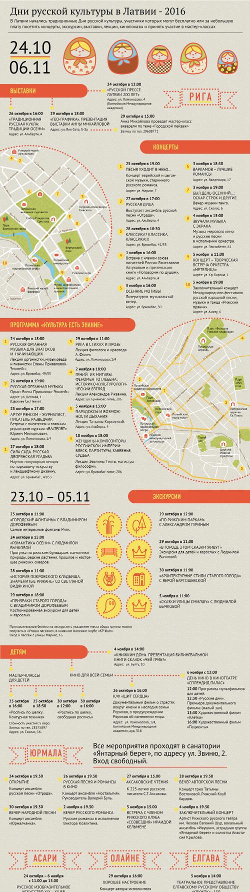 Dni kultury rosyjskiej na Łotwie - program